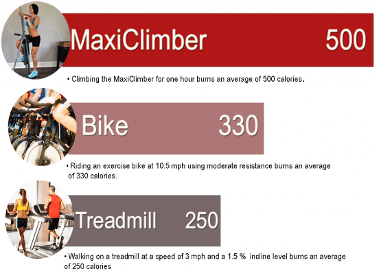 7 benefits of a maxi climber full body workouts1