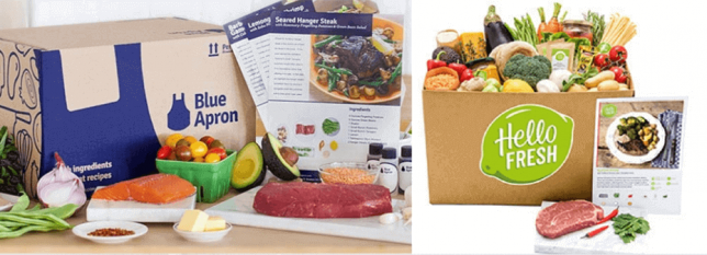 Blue Apron Vs Hello Fresh Review Jitter Fitness