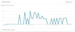 merax google trends
